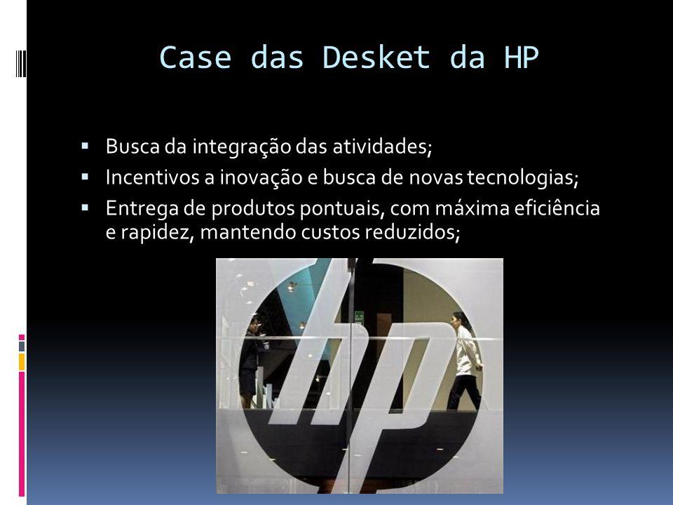 Case das Desket da HP Busca da integração das atividades; Incentivos a inovação e busca de novas tecnologias; Entrega de produtos pontuais, com máxima eficiência e rapidez, mantendo custos reduzidos;
