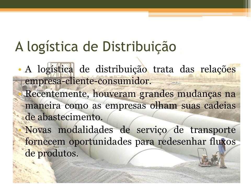 A logística de Distribuição A logística de distribuição trata das relações empresa-cliente-consumidor.