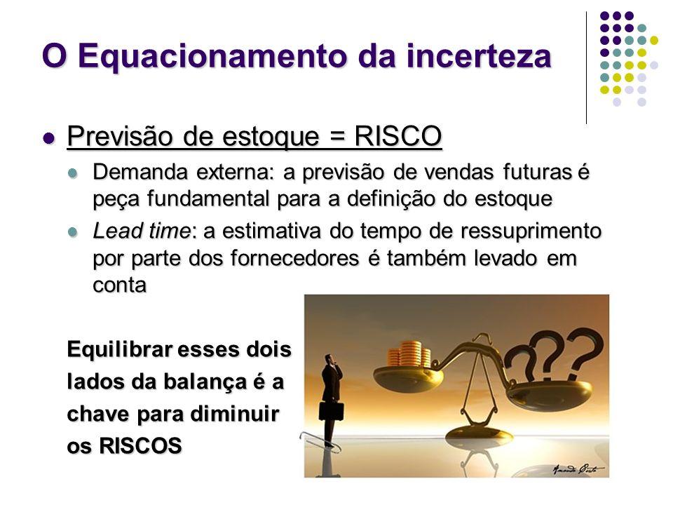 O Equacionamento da incerteza Previsão de estoque = RISCO Previsão de estoque = RISCO Demanda externa: a previsão de vendas futuras é peça fundamental
