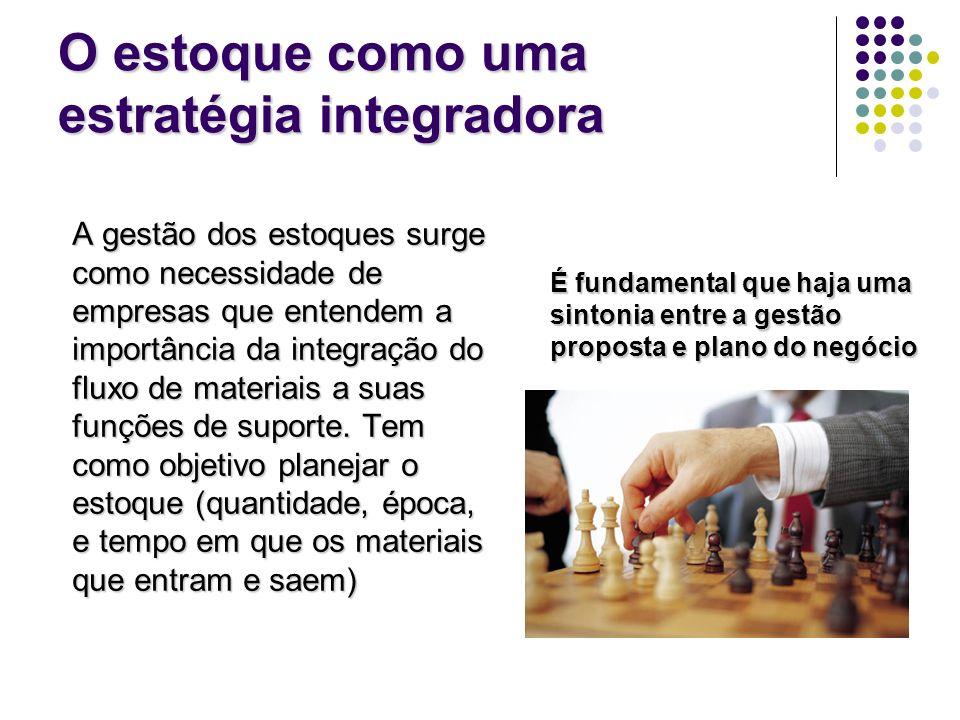 O estoque como uma estratégia integradora A gestão dos estoques surge como necessidade de empresas que entendem a importância da integração do fluxo d