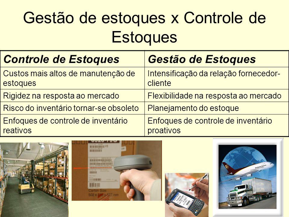 Gestão de estoques x Controle de Estoques Controle de EstoquesGestão de Estoques Custos mais altos de manutenção de estoques Intensificação da relação