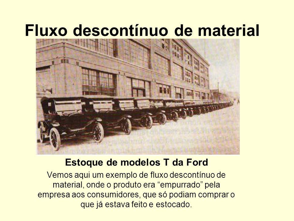 Fluxo descontínuo de material Estoque de modelos T da Ford Vemos aqui um exemplo de fluxo descontínuo de material, onde o produto era empurrado pela e