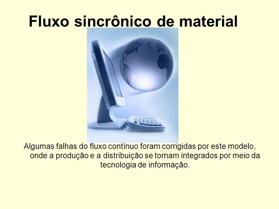 Fluxo sincrônico de material Algumas falhas do fluxo contínuo foram corrigidas por este modelo, onde a produção e a distribuição se tornam integrados