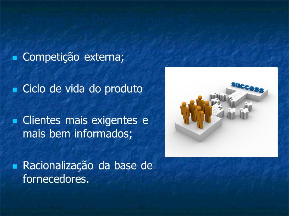 Competição externa; Ciclo de vida do produto Clientes mais exigentes e mais bem informados; Racionalização da base de fornecedores.