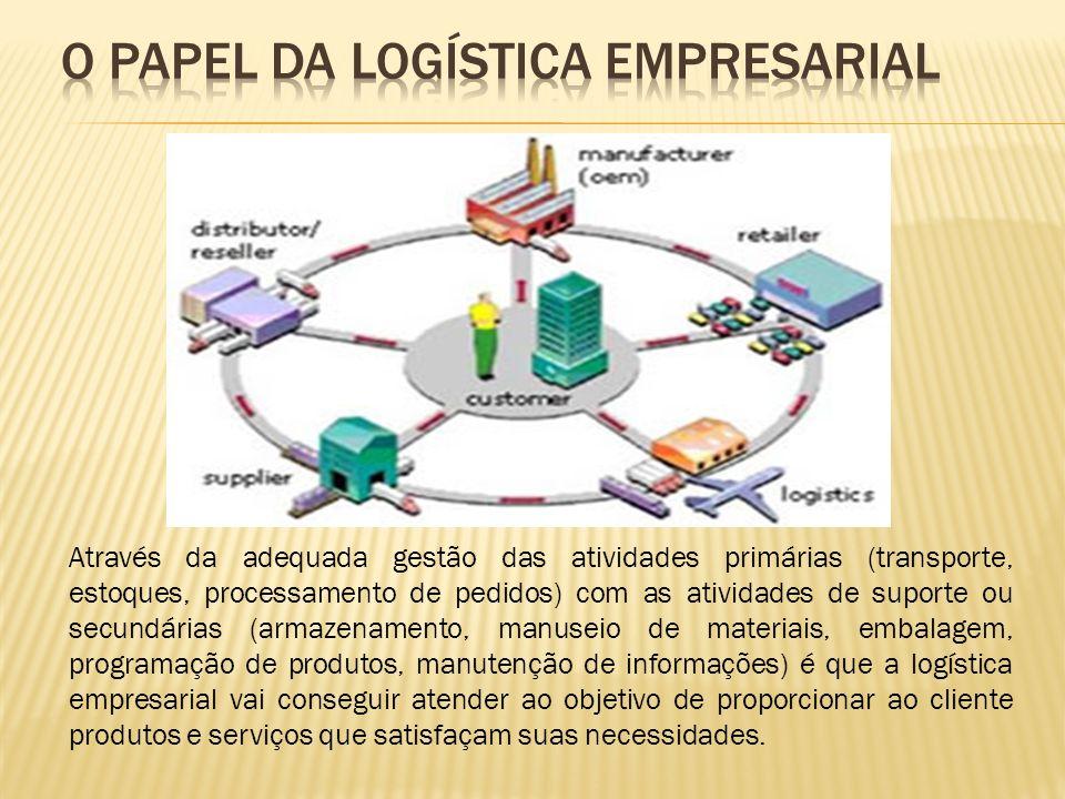 Fluxo descontínuo de material: o fluxo de material é empurrado ao longo do processo pela fábrica até a distribuição aos clientes.
