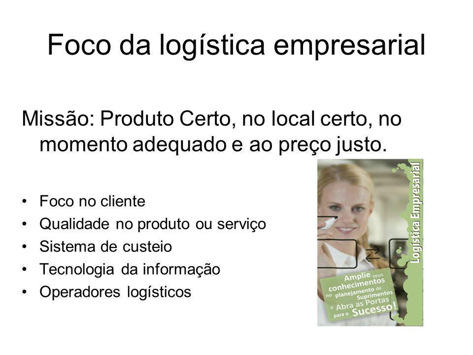 Foco da logística empresarial Missão: Produto Certo, no local certo, no momento adequado e ao preço justo. Foco no cliente Qualidade no produto ou ser