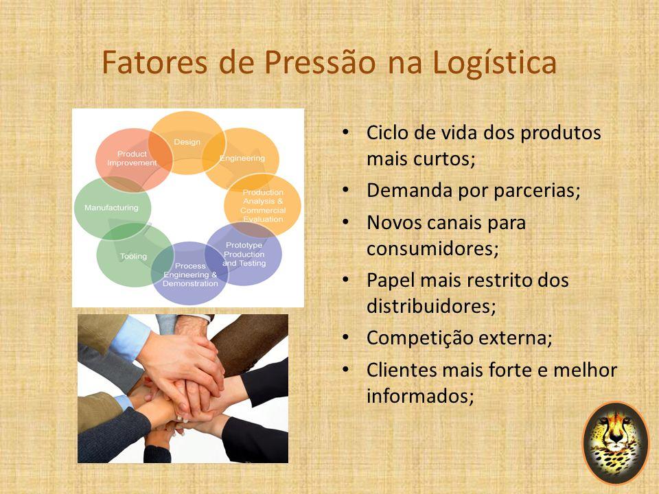 Fatores de Pressão na Logística Ciclo de vida dos produtos mais curtos; Demanda por parcerias; Novos canais para consumidores; Papel mais restrito dos