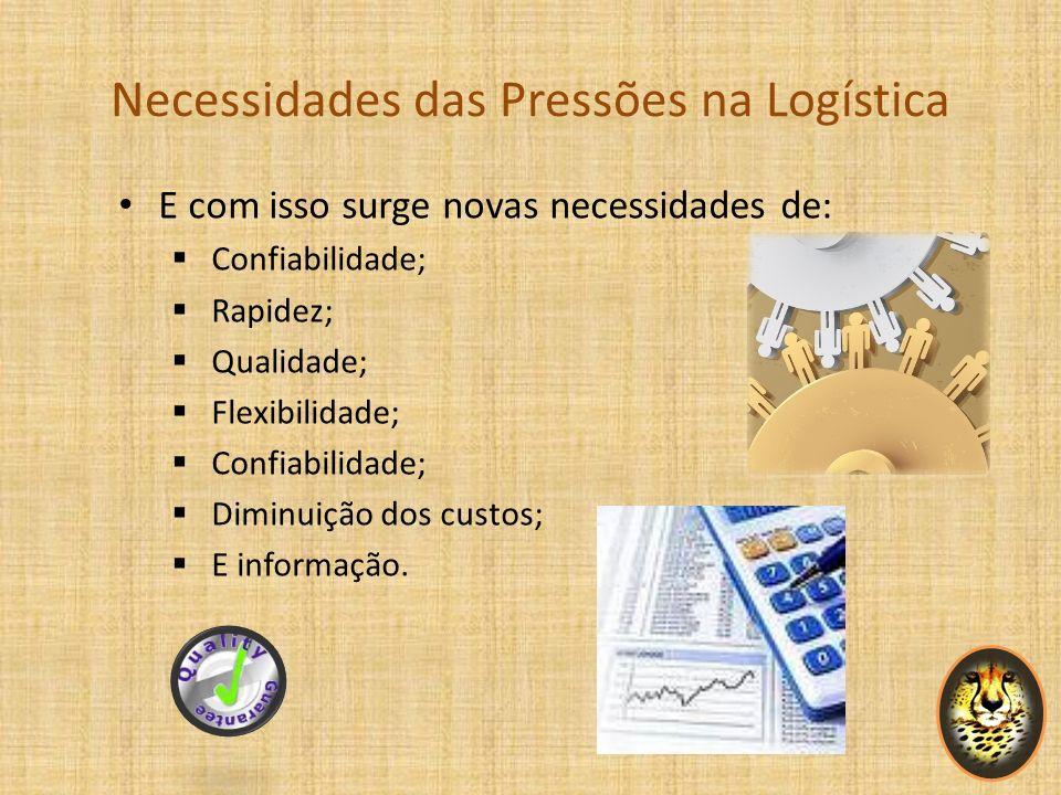 Necessidades das Pressões na Logística E com isso surge novas necessidades de: Confiabilidade; Rapidez; Qualidade; Flexibilidade; Confiabilidade; Dimi