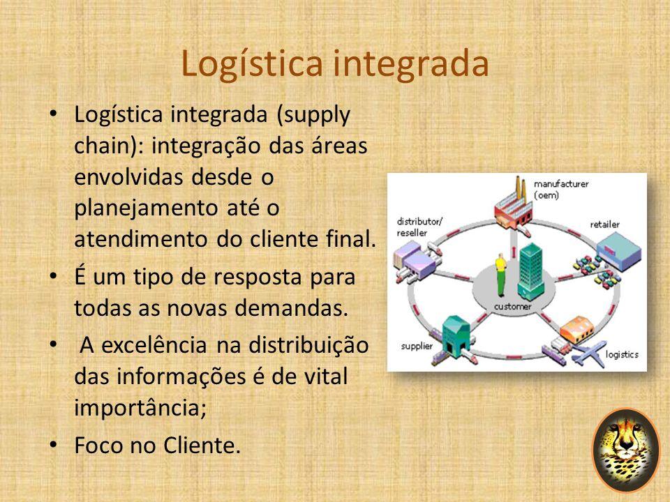 Logística integrada Logística integrada (supply chain): integração das áreas envolvidas desde o planejamento até o atendimento do cliente final. É um
