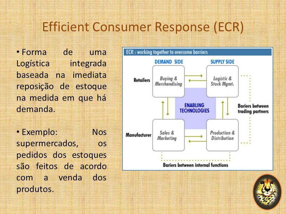 Efficient Consumer Response (ECR) Forma de uma Logística integrada baseada na imediata reposição de estoque na medida em que há demanda. Exemplo: Nos