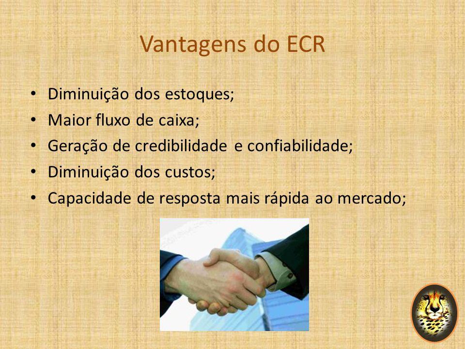 Vantagens do ECR Geração de valor ao cliente; Melhora no reabastecimento; Diminuição do tempo de espera (pedido- entrega) Maior conhecimento do cliente e da cadeia de suprimentos.