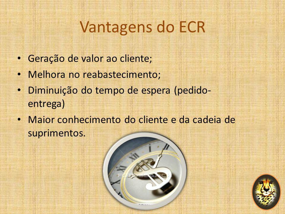 Vantagens do ECR Geração de valor ao cliente; Melhora no reabastecimento; Diminuição do tempo de espera (pedido- entrega) Maior conhecimento do client