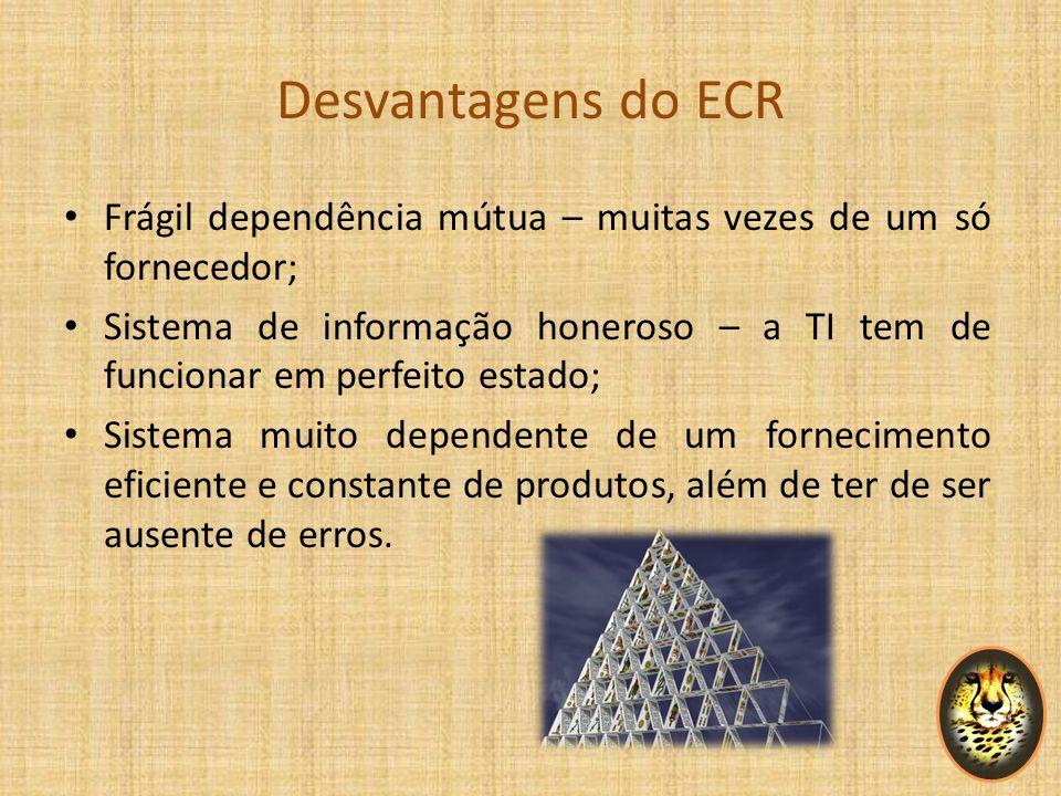 Desvantagens do ECR Frágil dependência mútua – muitas vezes de um só fornecedor; Sistema de informação honeroso – a TI tem de funcionar em perfeito es