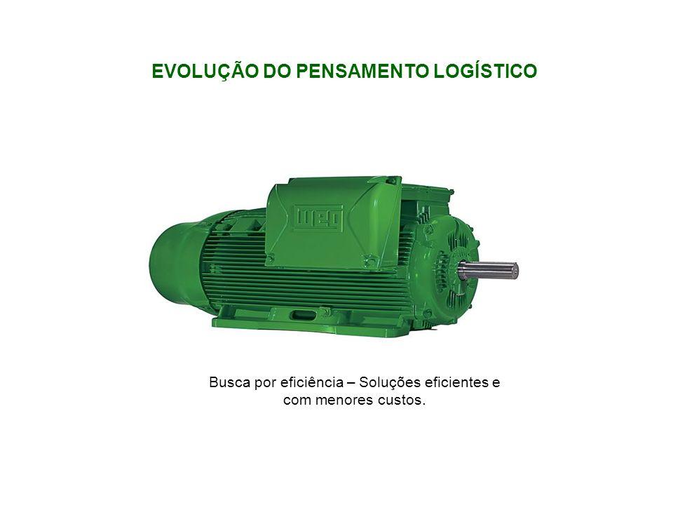 Uso da Logística como Diferenciação Logística integrada – A logística moderna visa ao atendimento de diferentes necessidades dos clientes.