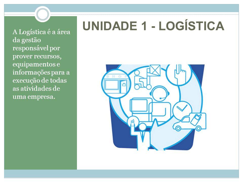 UNIDADE 1 - LOGÍSTICA A Logística é a área da gestão responsável por prover recursos, equipamentos e informações para a execução de todas as atividade