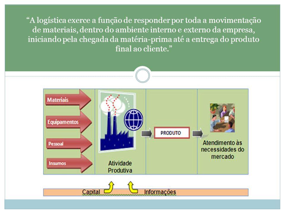A logística exerce a função de responder por toda a movimentação de materiais, dentro do ambiente interno e externo da empresa, iniciando pela chegada