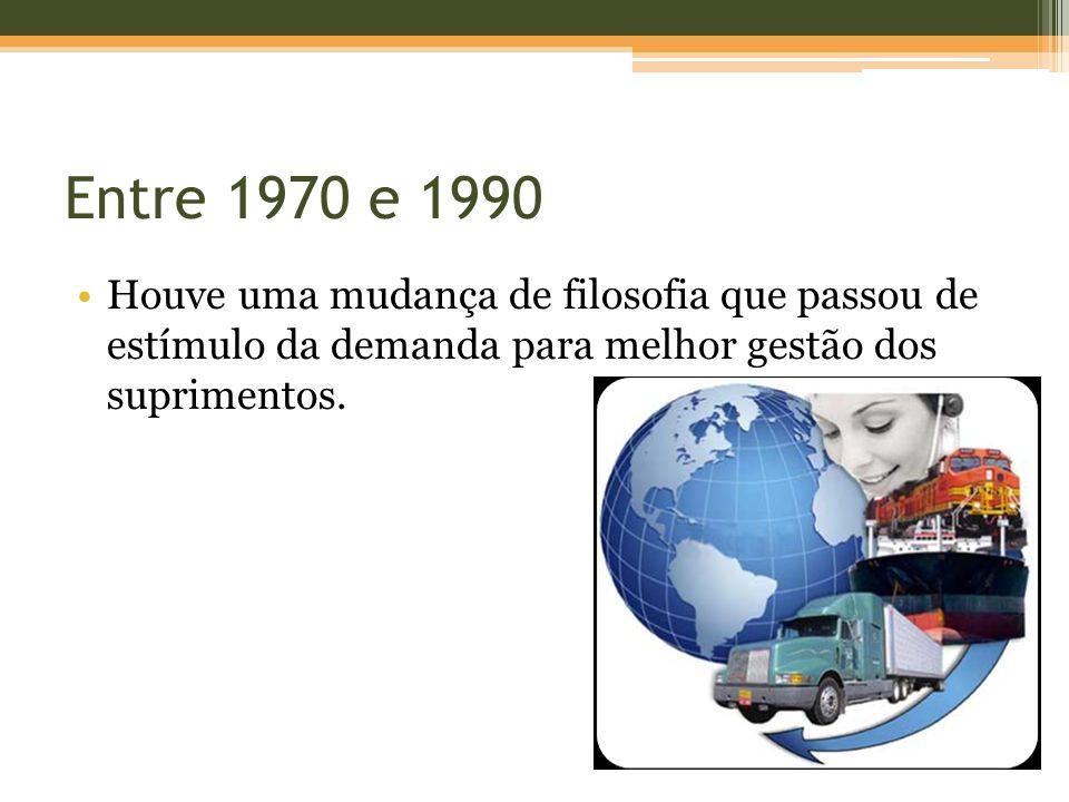 Entre 1970 e 1990 Houve uma mudança de filosofia que passou de estímulo da demanda para melhor gestão dos suprimentos.