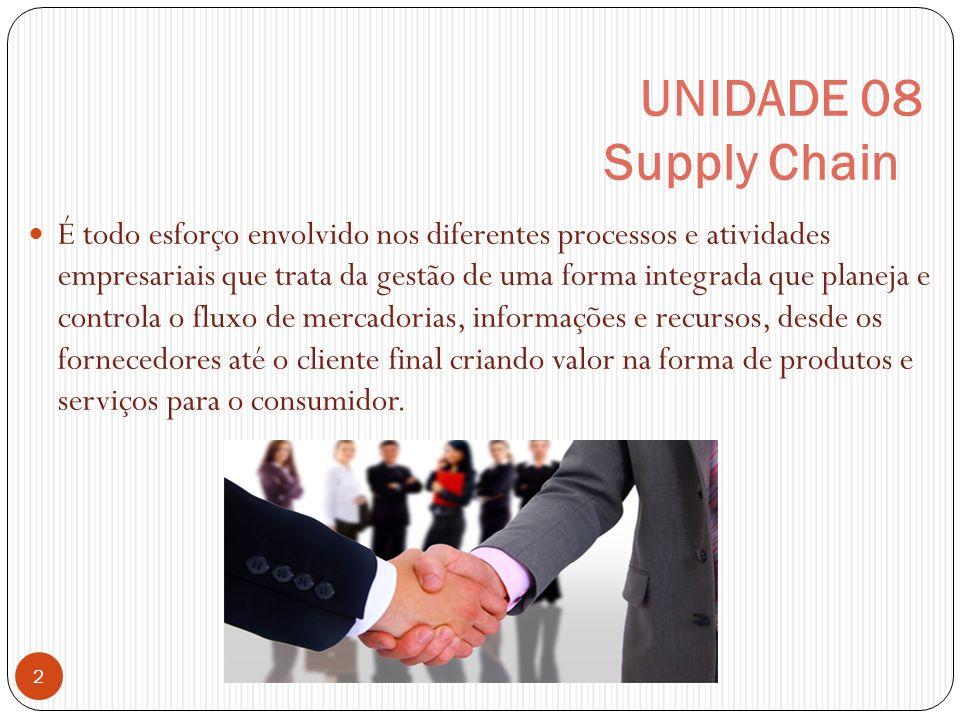 UNIDADE 08 Supply Chain 2 É todo esforço envolvido nos diferentes processos e atividades empresariais que trata da gestão de uma forma integrada que p