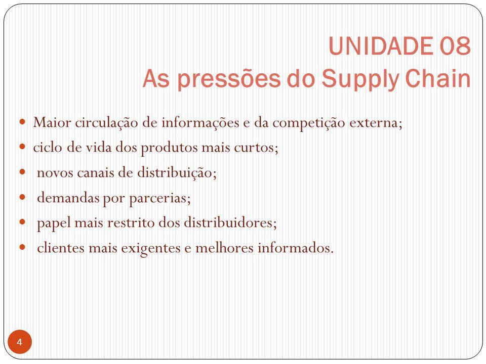 UNIDADE 08 5 Supply Chain depende de quatro fatores: capacidade de respostas às demanda dos clientes; qualidade de produtos e serviços; velocidade, qualidade e timing da inovação nos produtos; e efetividade dos custos de produção, entrega e utilização do capitallgumas empresas estão distribuindo produtos diretamente aos clientes.