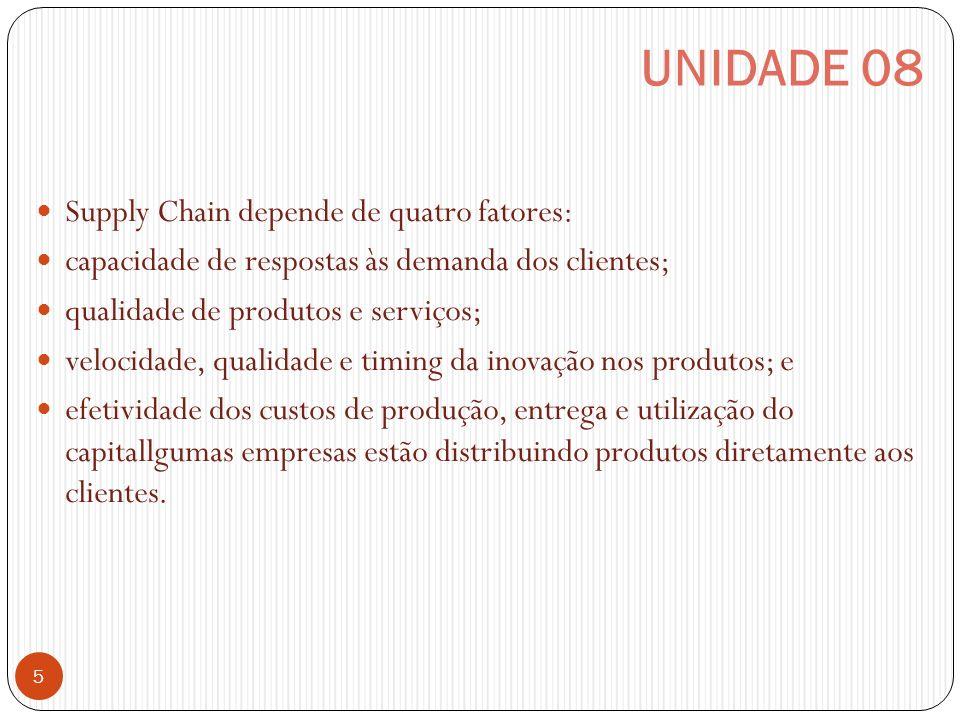 UNIDADE 08 5 Supply Chain depende de quatro fatores: capacidade de respostas às demanda dos clientes; qualidade de produtos e serviços; velocidade, qu