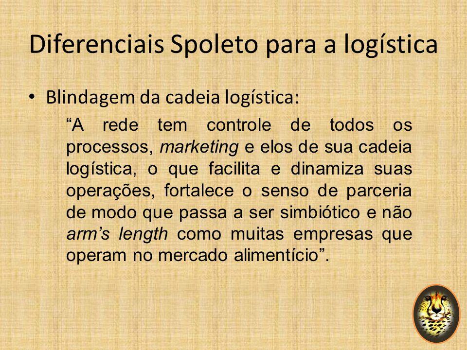 Diferenciais Spoleto para a logística Blindagem da cadeia logística: A rede tem controle de todos os processos, marketing e elos de sua cadeia logísti