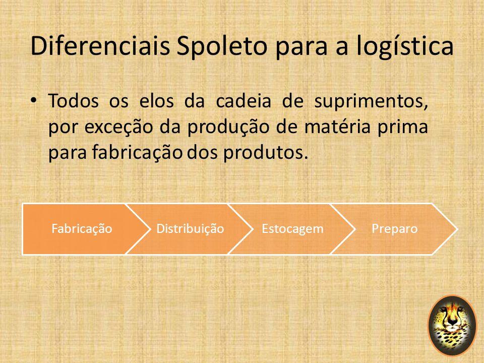 FabricaçãoDistribuiçãoEstocagemPreparo Todos os elos da cadeia de suprimentos, por exceção da produção de matéria prima para fabricação dos produtos.
