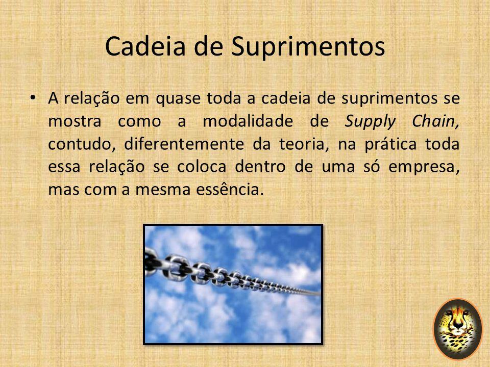Cadeia de Suprimentos A relação em quase toda a cadeia de suprimentos se mostra como a modalidade de Supply Chain, contudo, diferentemente da teoria,