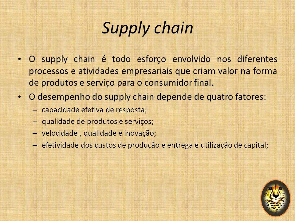 Supply chain O supply chain é todo esforço envolvido nos diferentes processos e atividades empresariais que criam valor na forma de produtos e serviço