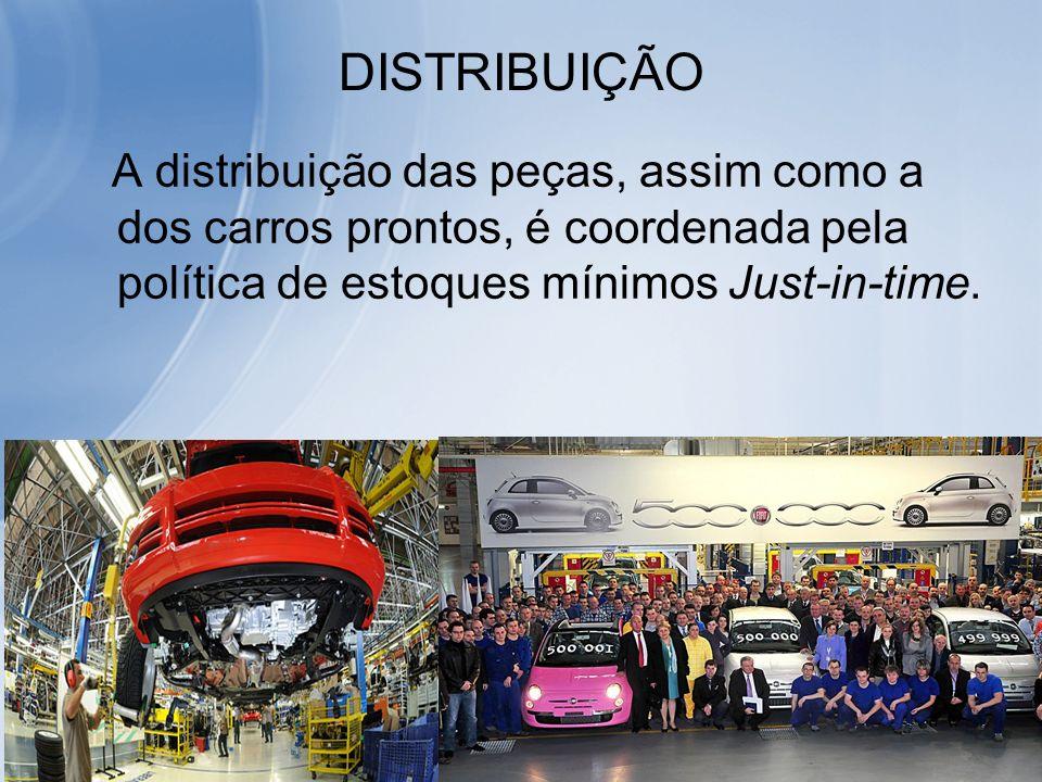 A distribuição das peças, assim como a dos carros prontos, é coordenada pela política de estoques mínimos Just-in-time. DISTRIBUIÇÃO