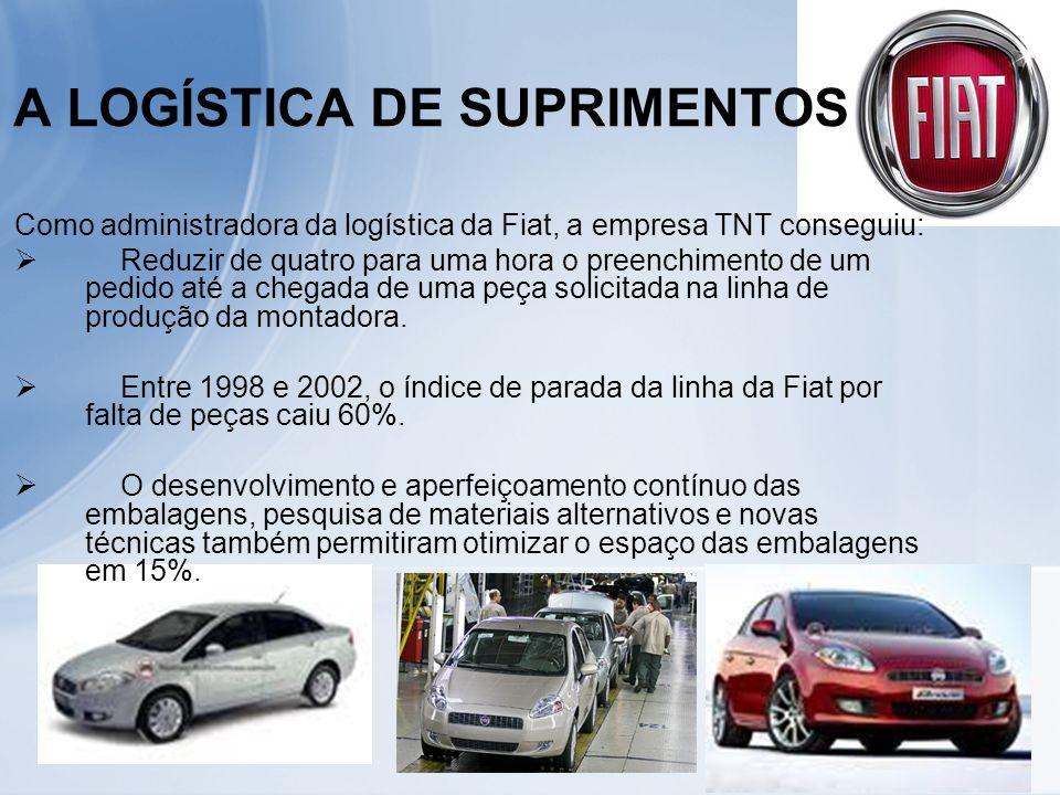 Como administradora da logística da Fiat, a empresa TNT conseguiu: Reduzir de quatro para uma hora o preenchimento de um pedido até a chegada de uma p