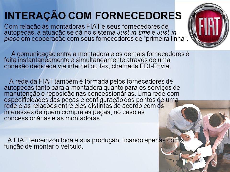 A relação que a FIAT mantém com seus fornecedores é de Just- in-time e no momento em que são solicitados pela FIAT os fornecimentos são realizados em um intervalo de uma a duas horas no máximo para a linha de montagem.
