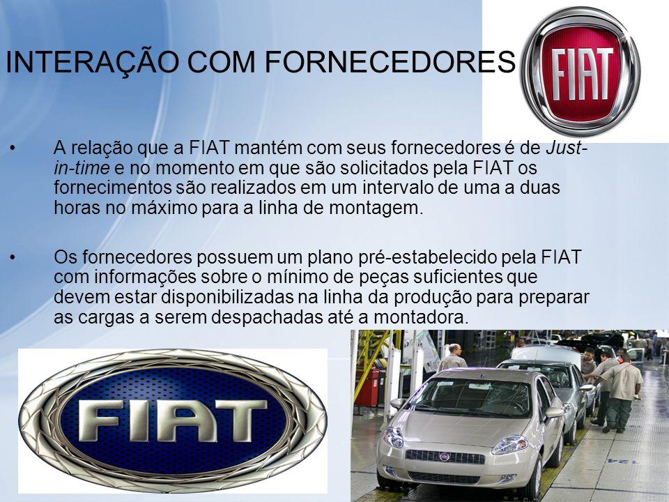 A relação que a FIAT mantém com seus fornecedores é de Just- in-time e no momento em que são solicitados pela FIAT os fornecimentos são realizados em