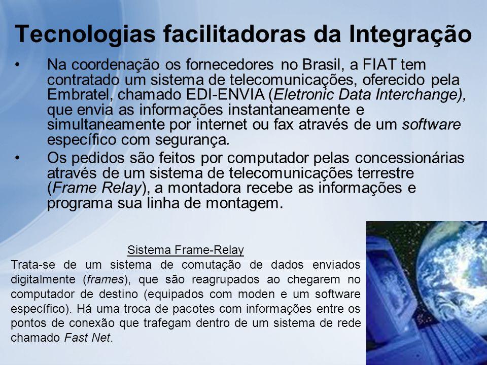 Na coordenação os fornecedores no Brasil, a FIAT tem contratado um sistema de telecomunicações, oferecido pela Embratel, chamado EDI-ENVIA (Eletronic