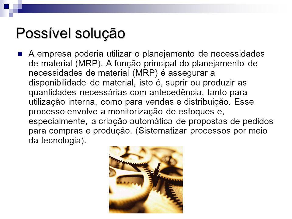 Possível solução A empresa poderia utilizar o planejamento de necessidades de material (MRP). A função principal do planejamento de necessidades de ma