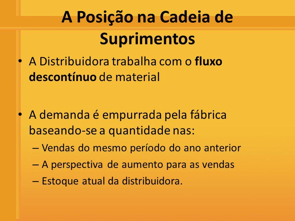 Distribuidora de Bebidas Rio Preto A Posição na Cadeia de Suprimentos A Distribuidora trabalha com o fluxo descontínuo de material A demanda é empurra