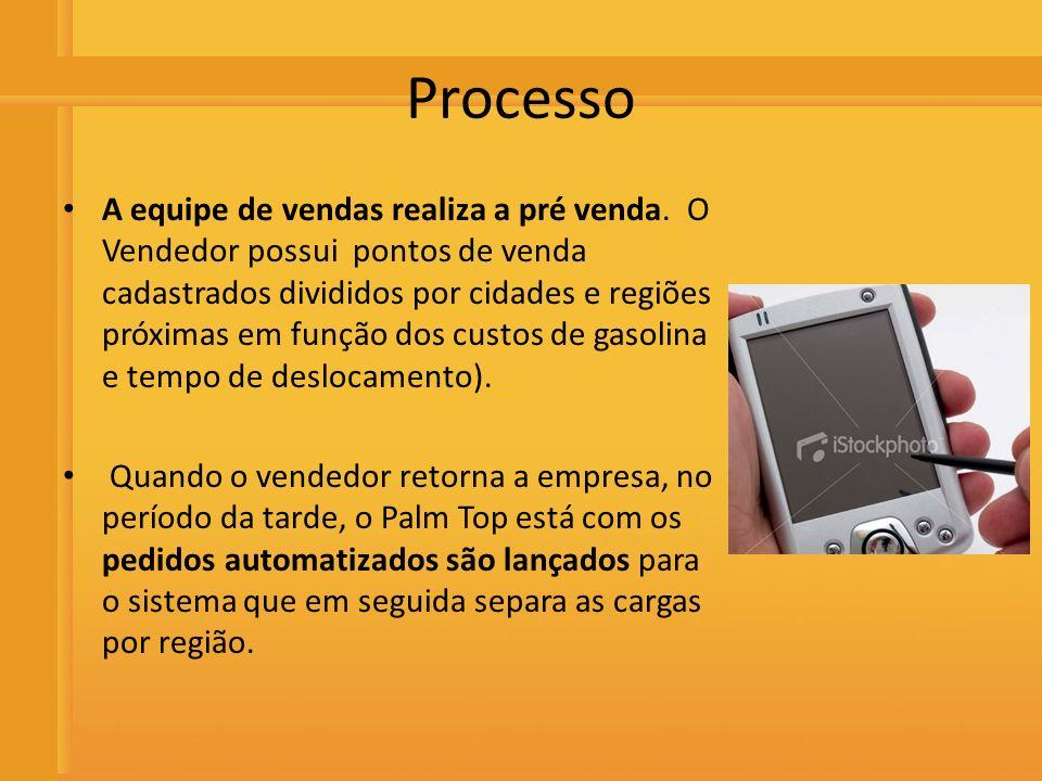 Distribuidora de Bebidas Rio Preto Processo A equipe de vendas realiza a pré venda. O Vendedor possui pontos de venda cadastrados divididos por cidade