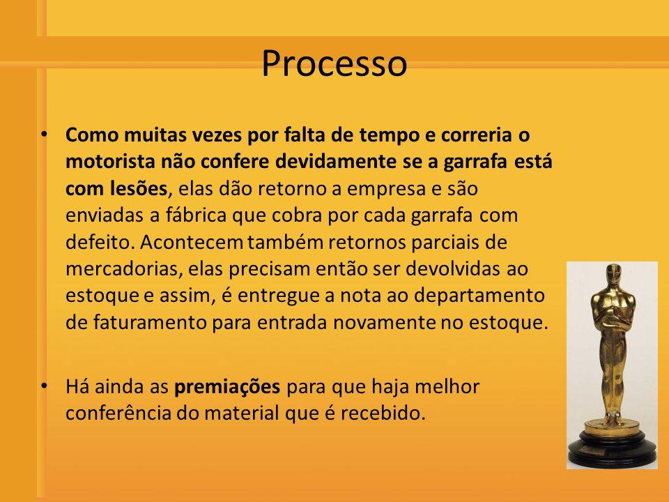 Distribuidora de Bebidas Rio Preto Processo Como muitas vezes por falta de tempo e correria o motorista não confere devidamente se a garrafa está com
