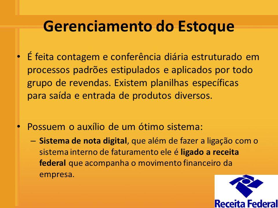 Distribuidora de Bebidas Rio Preto Gerenciamento do Estoque É feita contagem e conferência diária estruturado em processos padrões estipulados e aplic