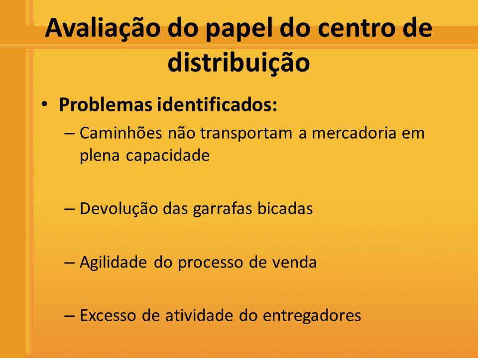 Distribuidora de Bebidas Rio Preto Avaliação do papel do centro de distribuição Problemas identificados: – Caminhões não transportam a mercadoria em p