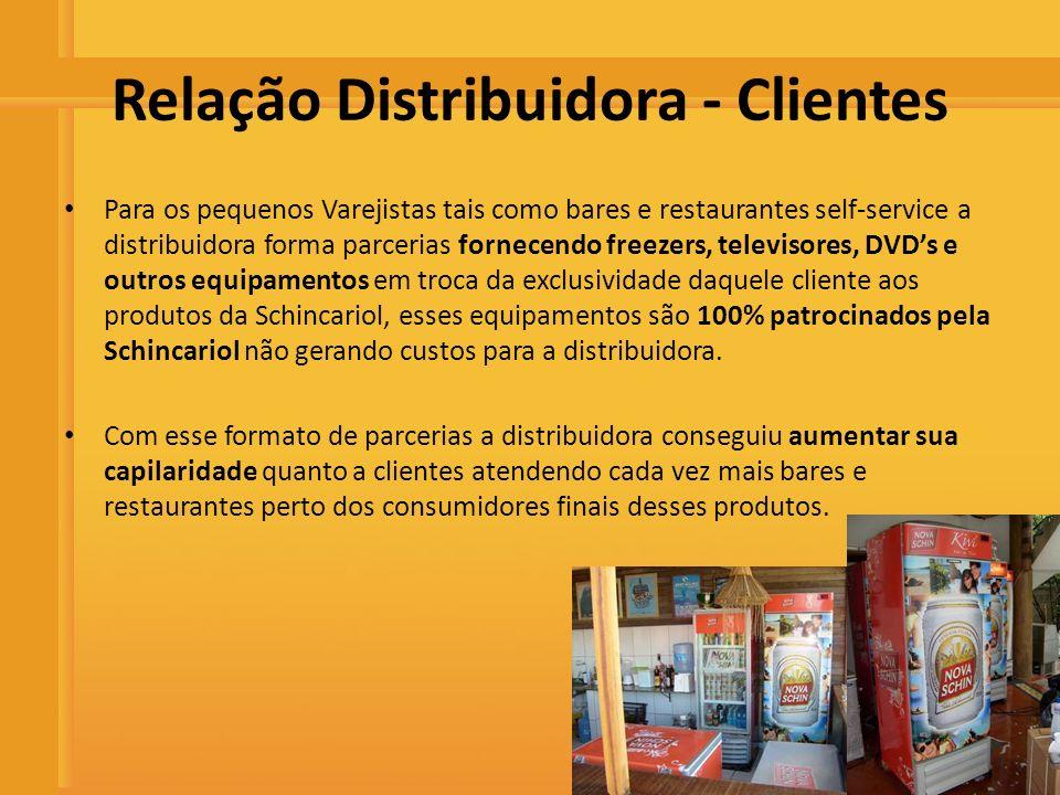 Distribuidora de Bebidas Rio Preto Relação Distribuidora - Clientes Para os pequenos Varejistas tais como bares e restaurantes self-service a distribu