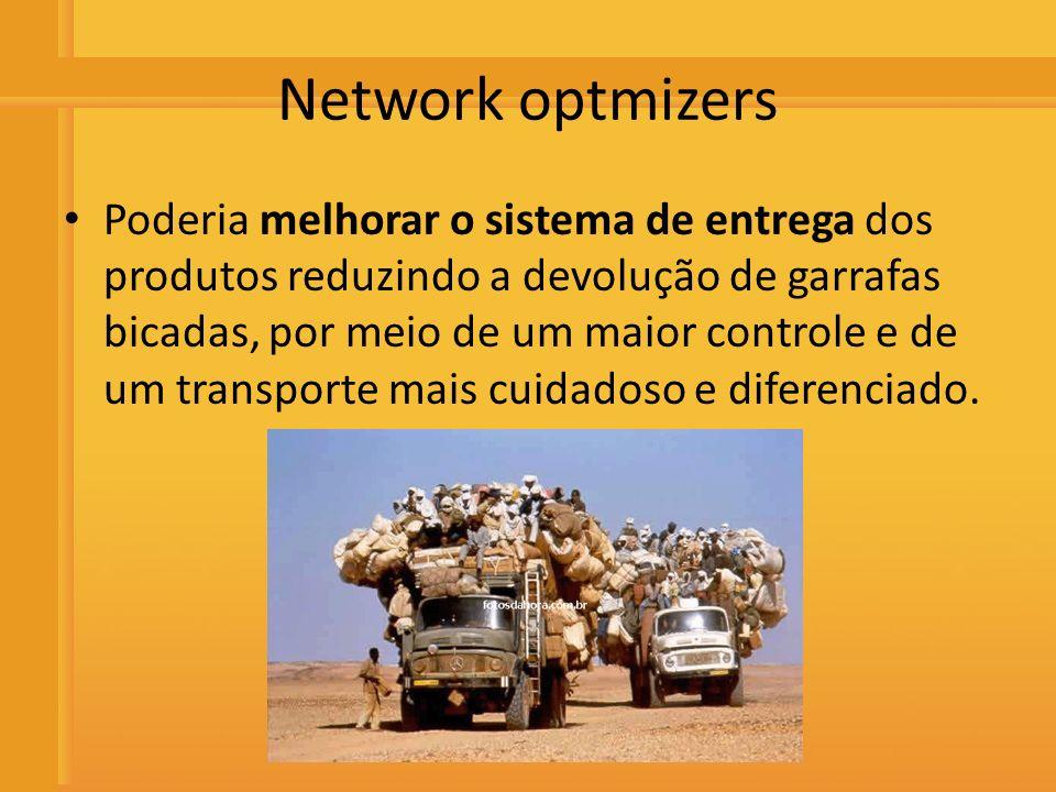 Distribuidora de Bebidas Rio Preto Network optmizers Poderia melhorar o sistema de entrega dos produtos reduzindo a devolução de garrafas bicadas, por