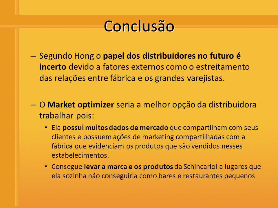 Distribuidora de Bebidas Rio Preto Conclusão – Segundo Hong o papel dos distribuidores no futuro é incerto devido a fatores externos como o estreitame