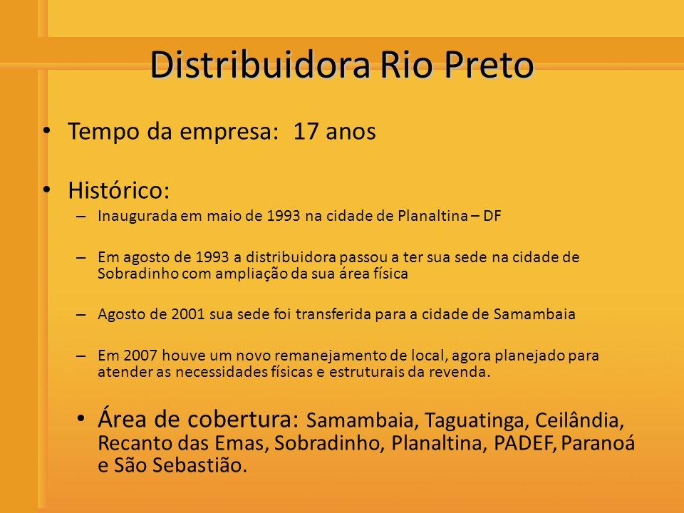 Distribuidora de Bebidas Rio Preto Distribuidora Rio Preto Tempo da empresa: 17 anos Histórico: – Inaugurada em maio de 1993 na cidade de Planaltina –