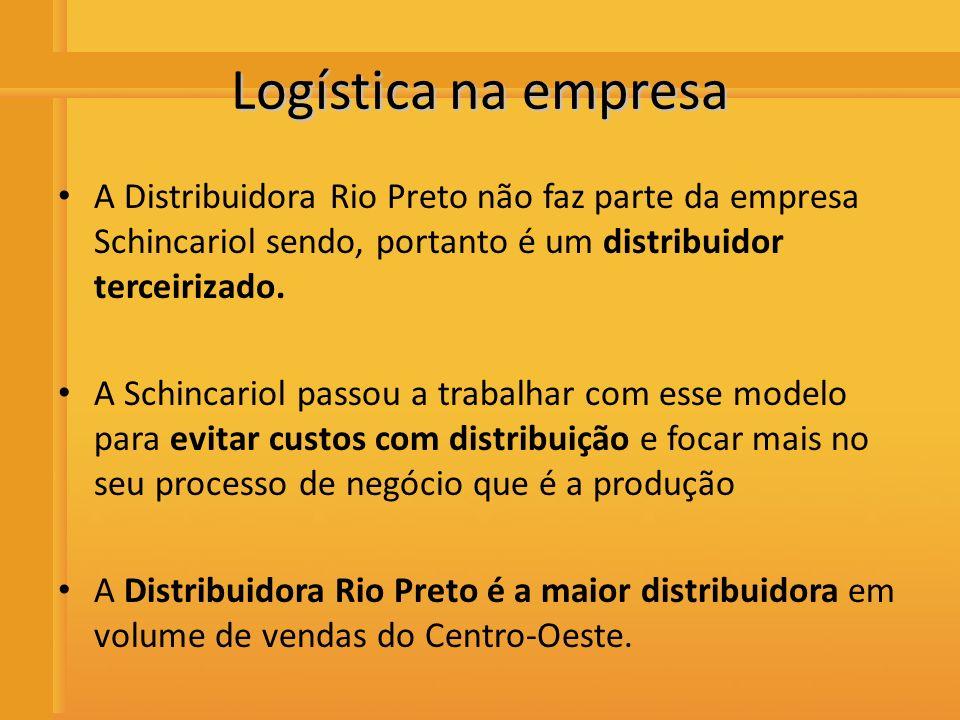 Distribuidora de Bebidas Rio Preto Avaliação do papel do centro de distribuição Problemas identificados: – Caminhões não transportam a mercadoria em plena capacidade – Devolução das garrafas bicadas – Agilidade do processo de venda – Excesso de atividade do entregadores