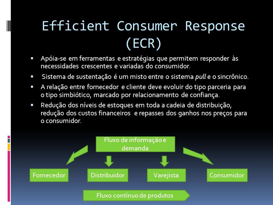 Efficient Consumer Response (ECR) Apóia-se em ferramentas e estratégias que permitem responder às necessidades crescentes e variadas do consumidor. Si
