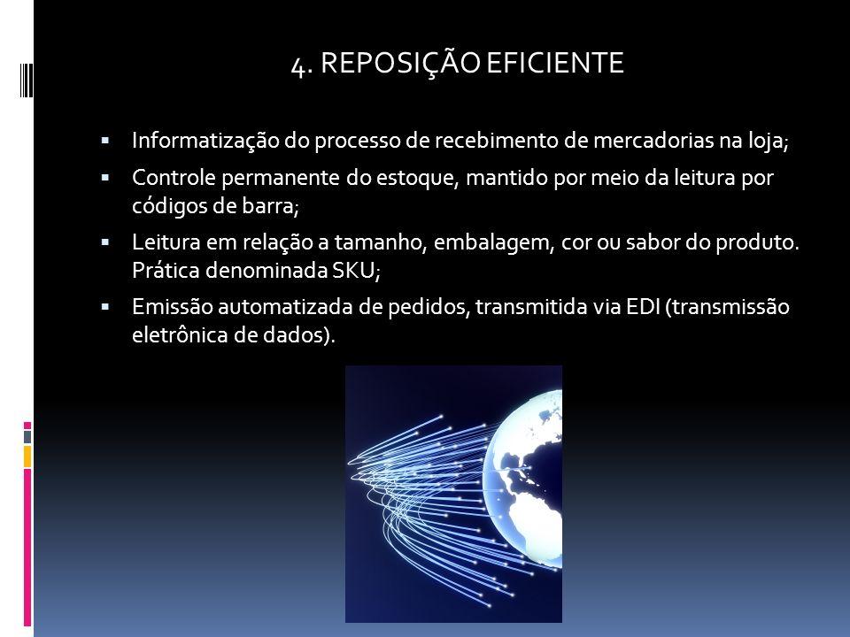 4. REPOSIÇÃO EFICIENTE Informatização do processo de recebimento de mercadorias na loja; Controle permanente do estoque, mantido por meio da leitura p