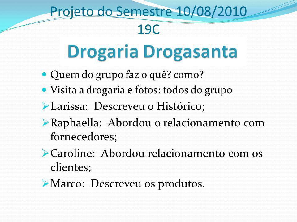 Apresentação Preliminar (2) Nome da Empresa: Drogaria Drogasanta.