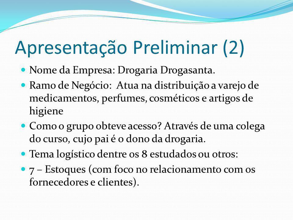 Apresentação Preliminar (2) Nome da Empresa: Drogaria Drogasanta. Ramo de Negócio: Atua na distribuição a varejo de medicamentos, perfumes, cosméticos