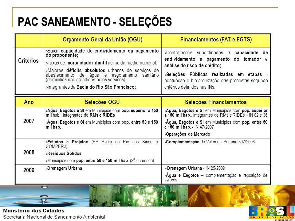 Ministério das Cidades Secretaria Nacional de Saneamento Ambiental PAC SANEAMENTO - SELEÇÕES Orçamento Geral da União (OGU)Financiamentos (FAT e FGTS)
