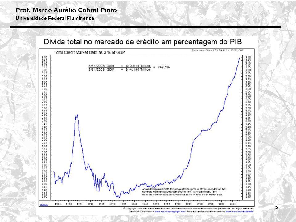Prof. Marco Aurélio Cabral Pinto Universidade Federal Fluminense 5